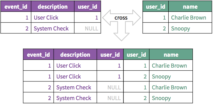 types of joins in sql with examples pdf